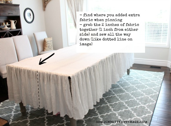 How to make a ruffled tablecloth / showing where to sew the gathered edges - So Much Better With Age