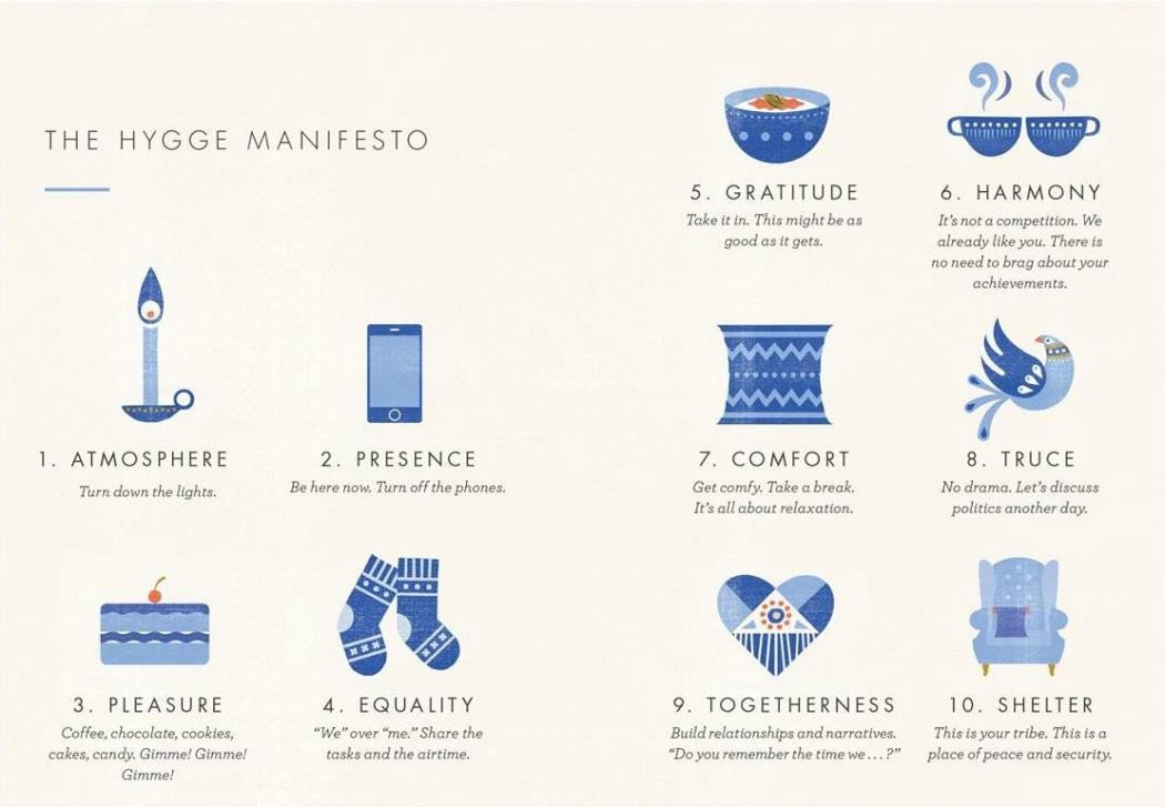 The Hygge Manifesto by Meik Wiking.