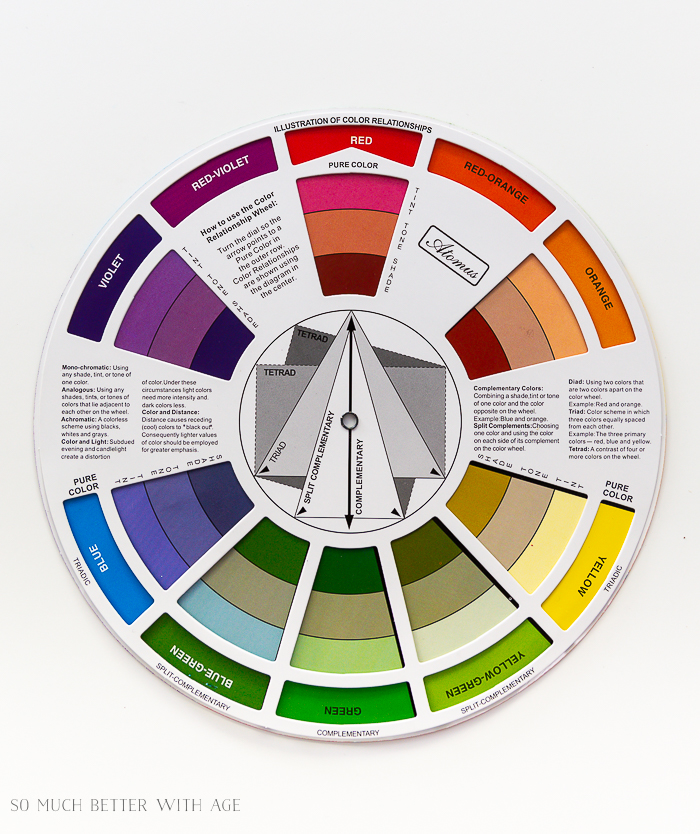Artist's color wheel.