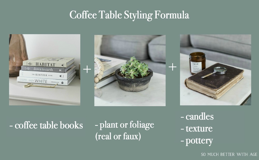 Coffee table styling formula chart.