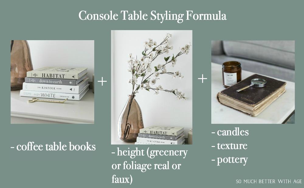 Gráfico de fórmulas de estilo de mesa de console.