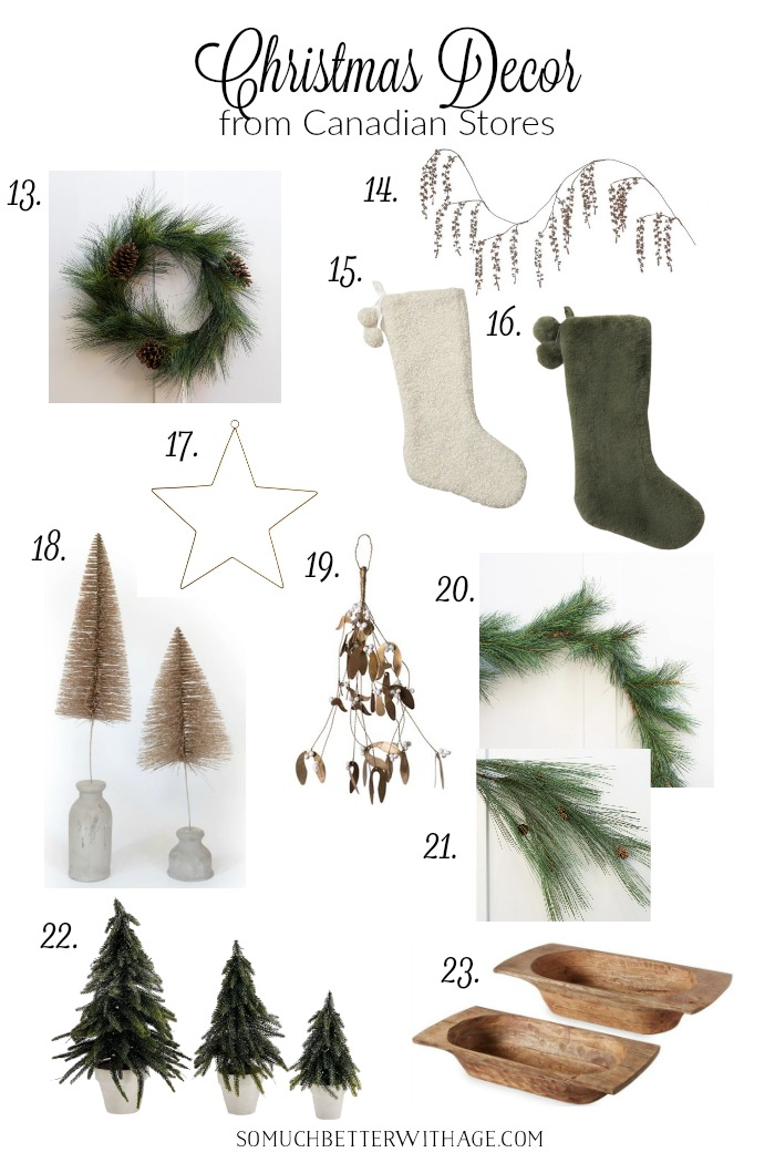 Christmas decor from Canadian stores with stockings.