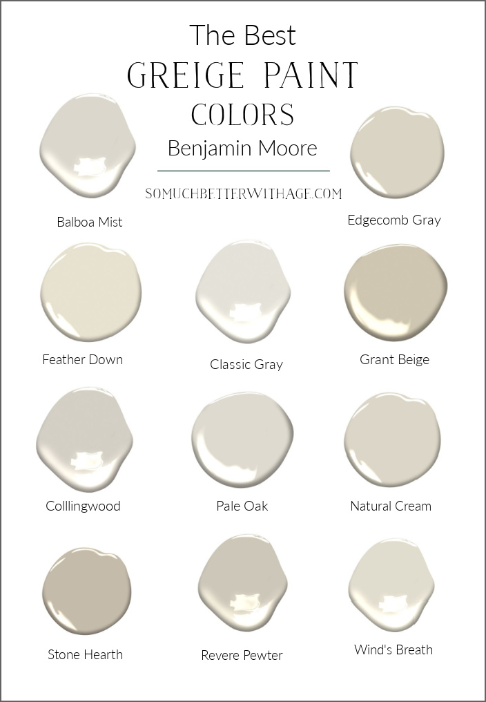The Best Greige Paint Colors by Benjamin Moore.