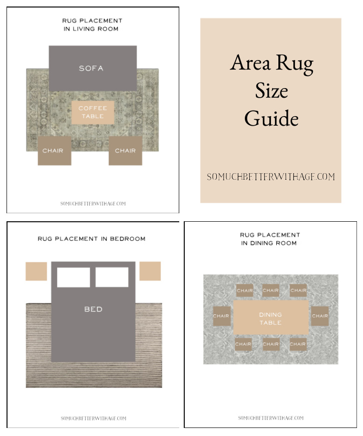 Area rug size guide.