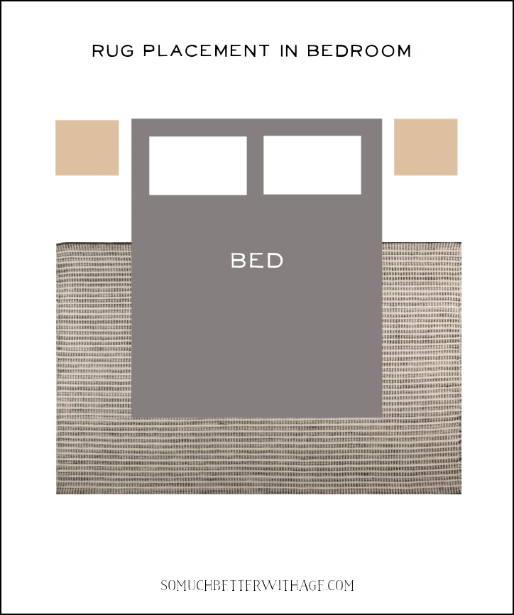Rug placement in bedroom guide.